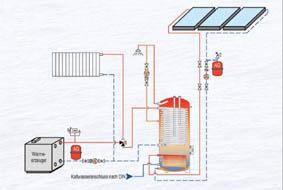 Warmtepomp zonneboiler combinatie
